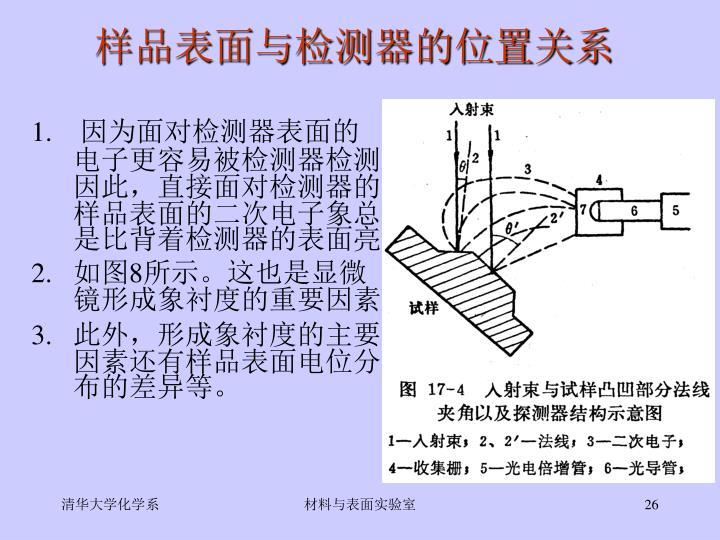 样品表面与检测器的位置关系