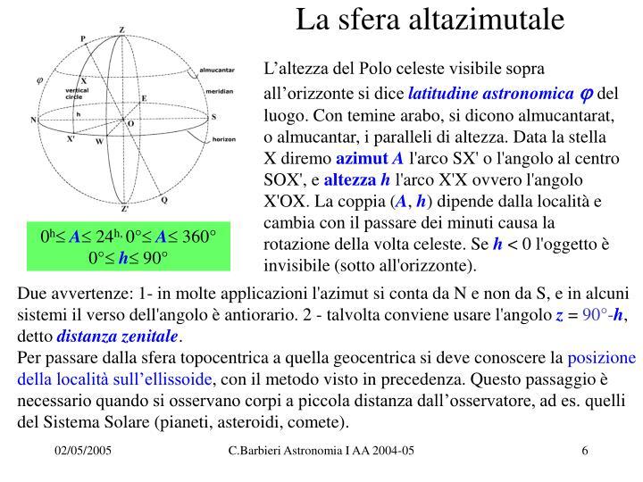 La sfera altazimutale