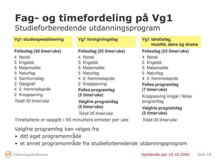 Fag- og timefordeling på Vg1