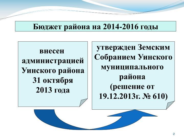 Бюджет района на 2014-2016 годы