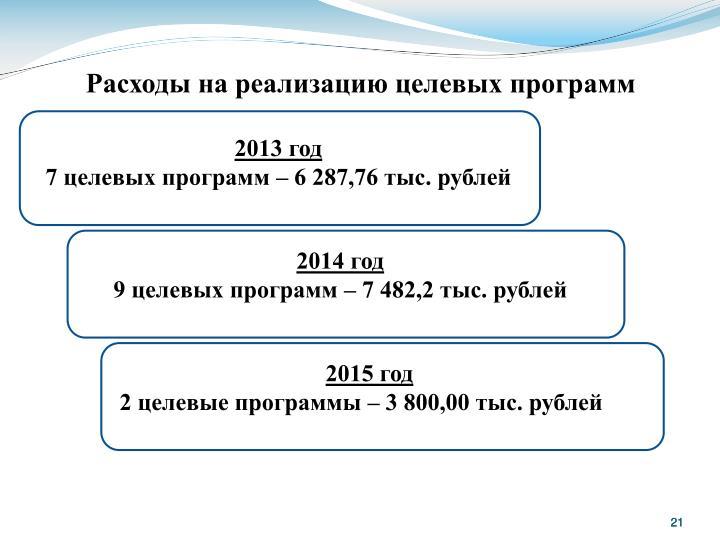Расходы на реализацию целевых программ