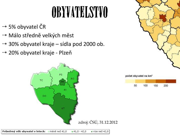 5% obyvatel ČR