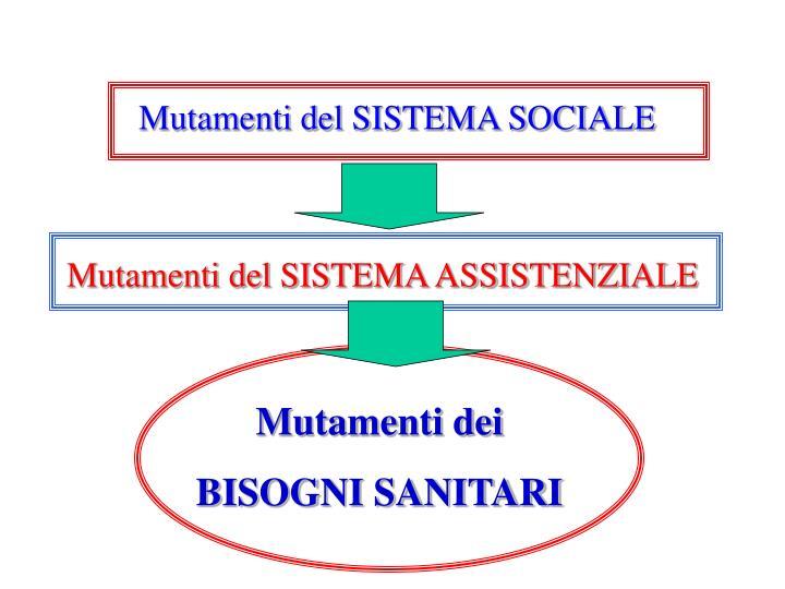 Mutamenti del SISTEMA SOCIALE