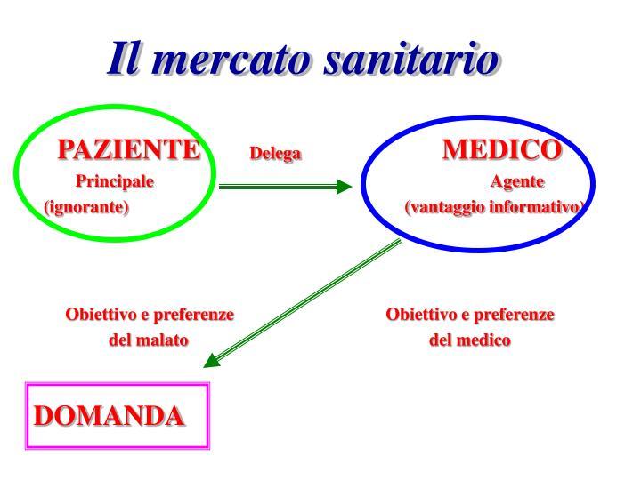 Il mercato sanitario