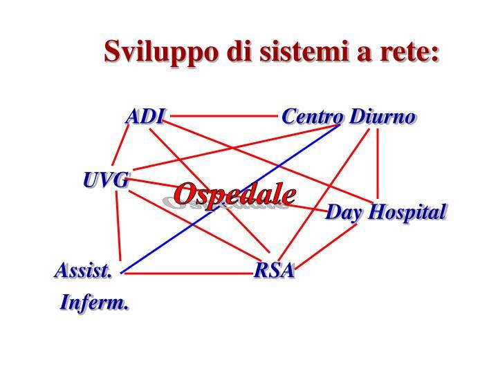 Sviluppo di sistemi a rete: