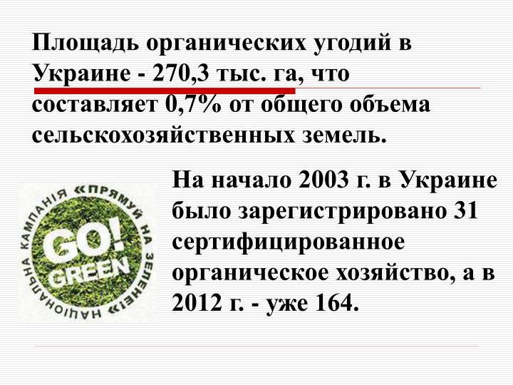 Площадь органических угодий в Украине - 270,3 тыс. га, что составляет 0,7% от общего объема сельскохозяйственных земель.
