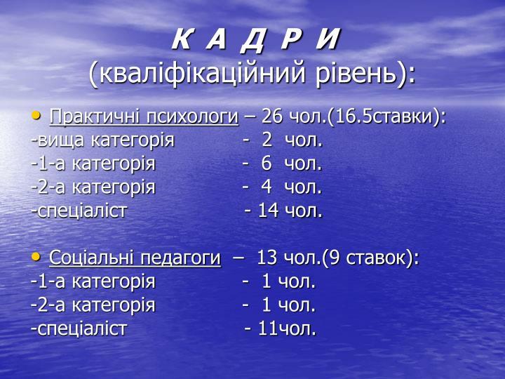 К  А  Д  Р  И