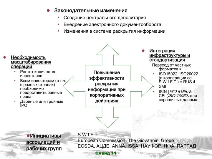 Интеграция инфраструктуры и стандартизация