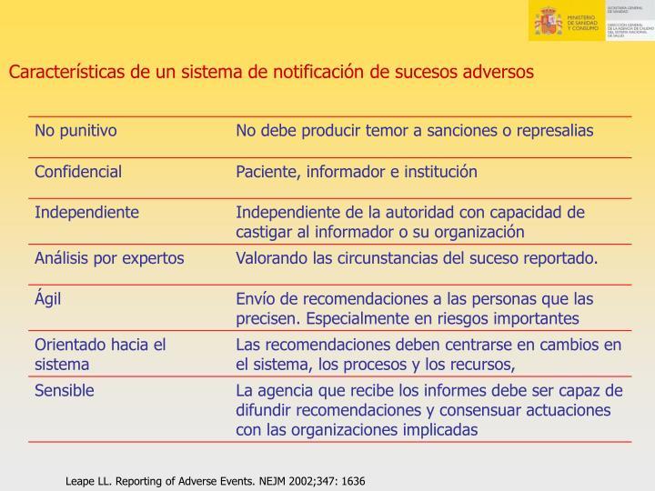 Características de un sistema de notificación de sucesos adversos