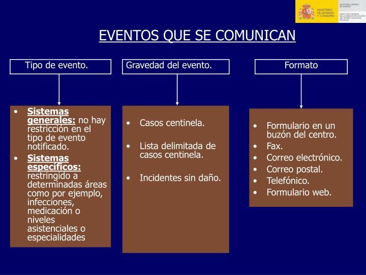 Sistemas generales: