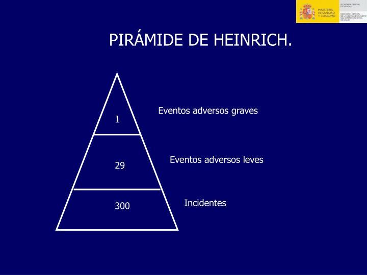 PIRÁMIDE DE HEINRICH.