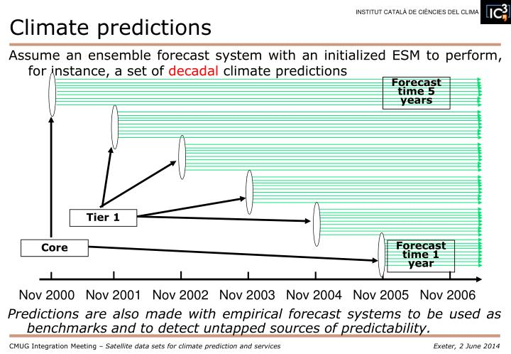 Climate predictions