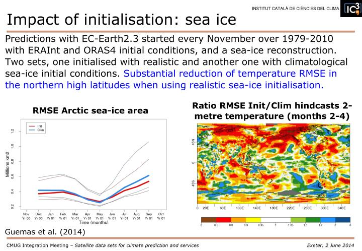 Predictions with EC-Earth2.3 started every November over 1979-2010 with ERAInt and ORAS4 initial conditions, and a sea-ice reconstruction. Two sets, one initialised with realistic and another one with climatological sea-ice initial conditions.