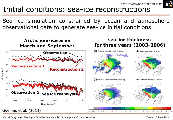 Initial conditions: sea-ice reconstructions