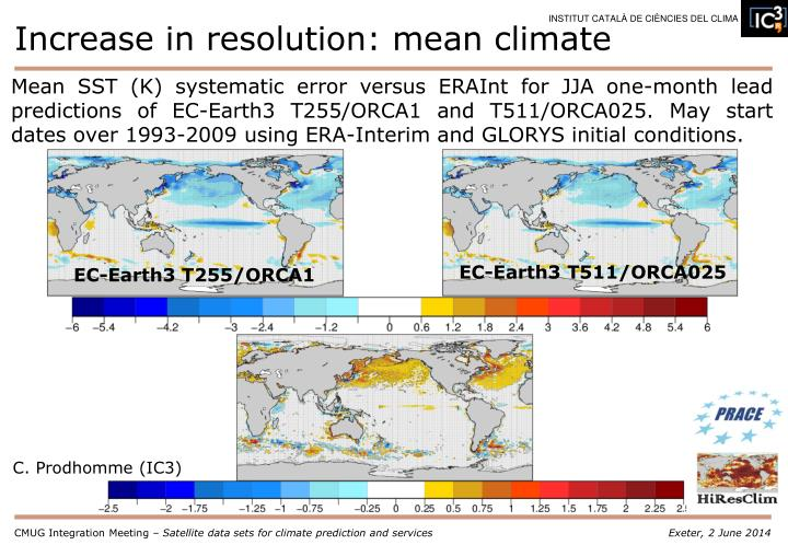 Increase in resolution: mean climate