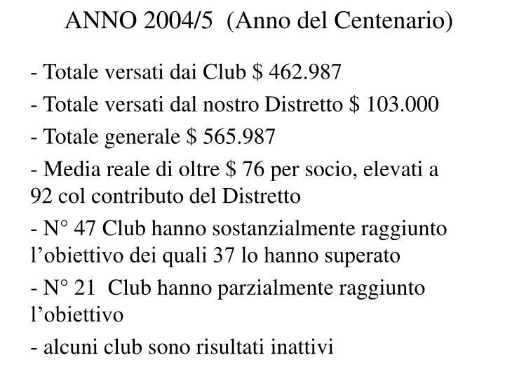 ANNO 2004/5  (Anno del Centenario)