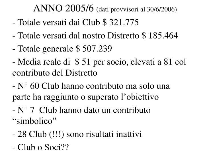 ANNO 2005/6
