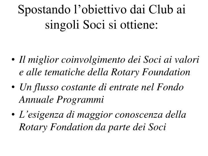 Spostando l'obiettivo dai Club ai singoli Soci si ottiene: