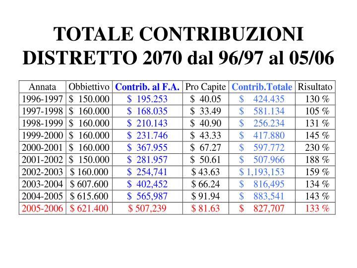 TOTALE CONTRIBUZIONI DISTRETTO 2070 dal 96/97 al 05/06