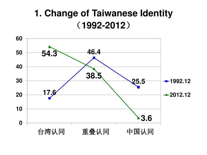 1. Change of Taiwanese Identity