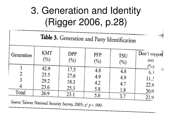 3. Generation and Identity