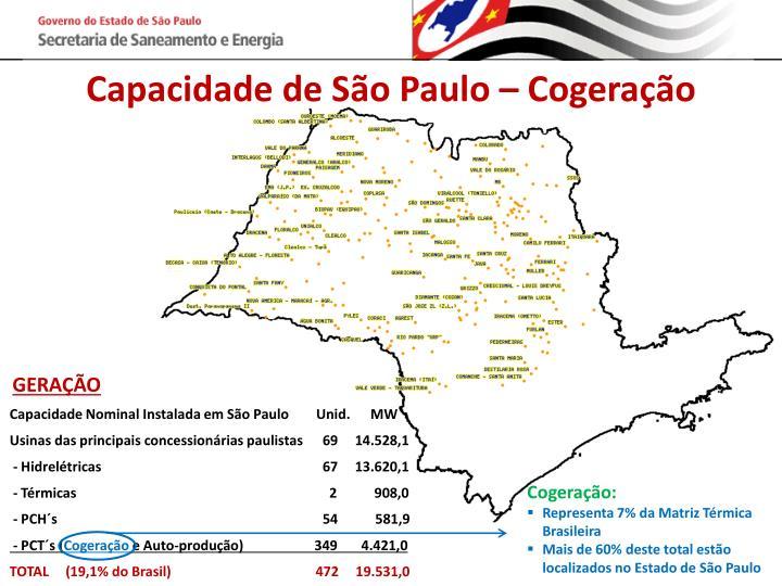 Capacidade de São Paulo –