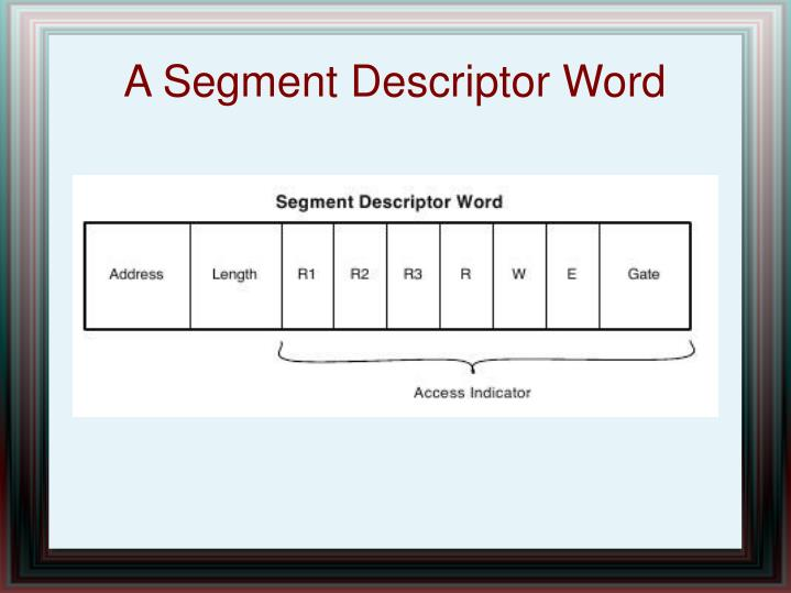 A Segment Descriptor Word