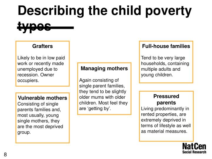 Describing the child poverty types