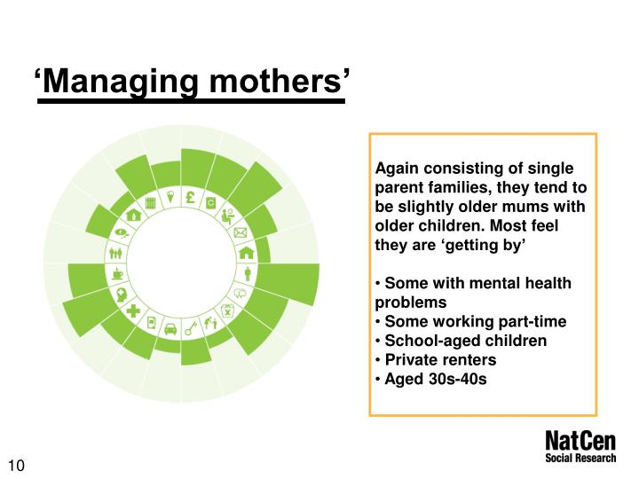 'Managing mothers'
