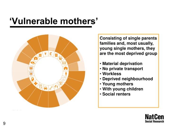 'Vulnerable mothers'