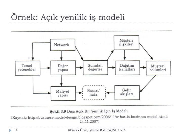 Örnek: Açık yenilik iş modeli