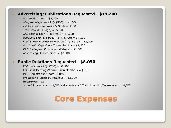 Core expenses