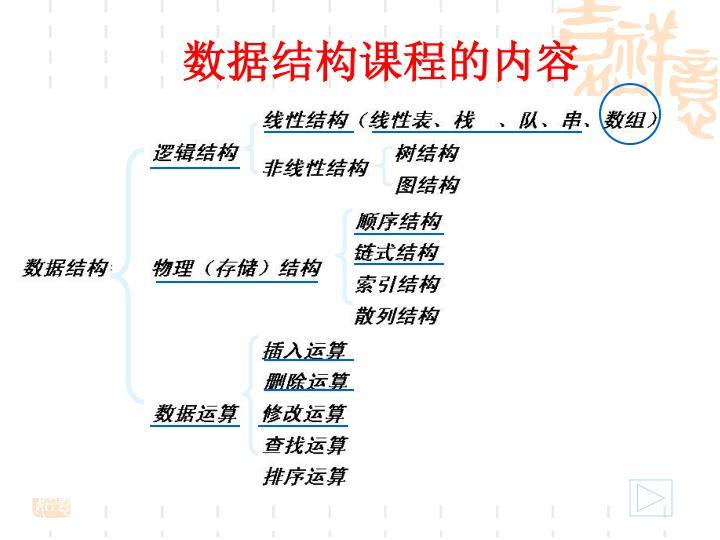 数据结构课程的内容