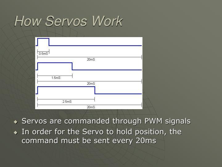 How Servos Work