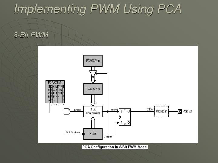 Implementing PWM Using PCA