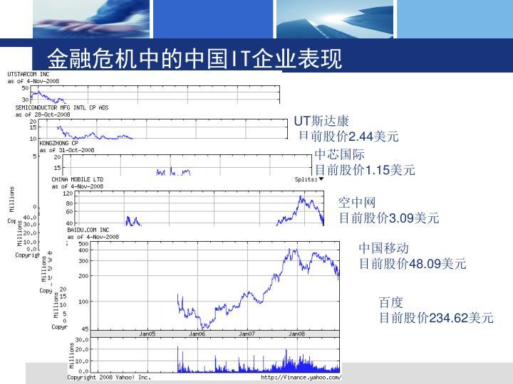 金融危机中的中国