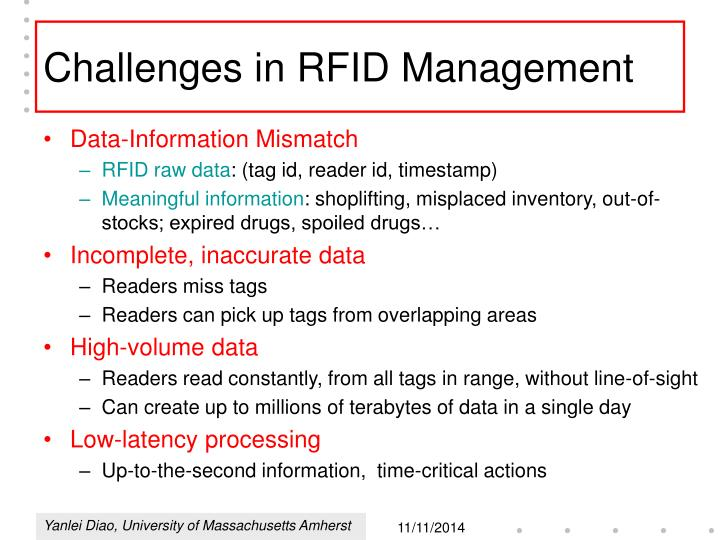 Challenges in RFID Management