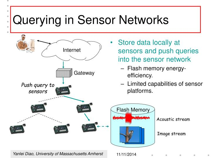 Querying in sensor networks
