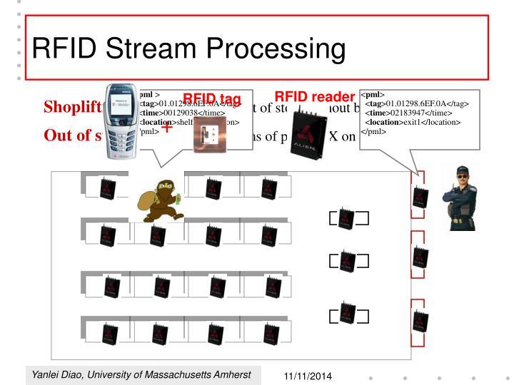 RFID Stream Processing