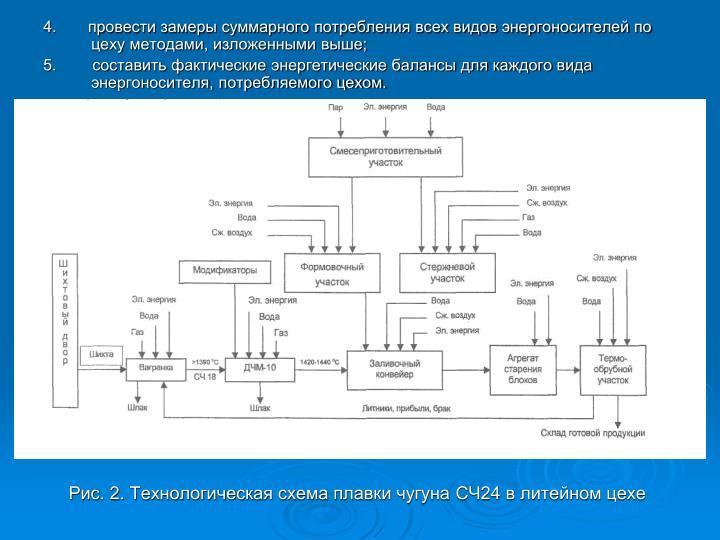 4.       провести замеры суммарного потребления всех видов энергоносителей по цеху методами, изложенными выше;