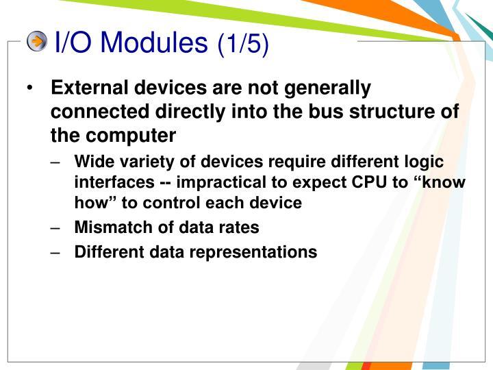 I/O Modules