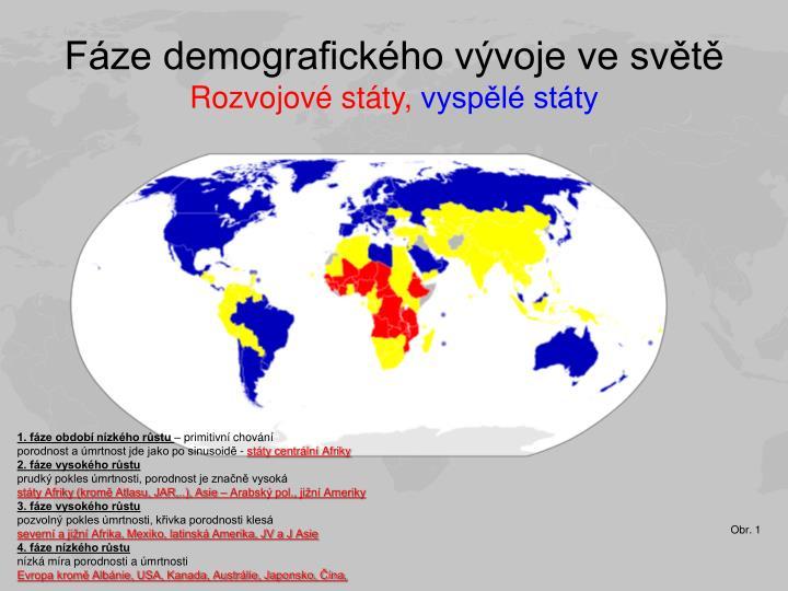 Fáze demografického vývoje ve světě