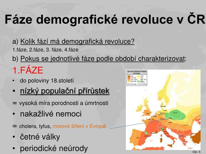 Fáze demografické revoluce v ČR
