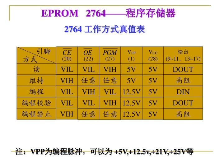 EPROM   2764——