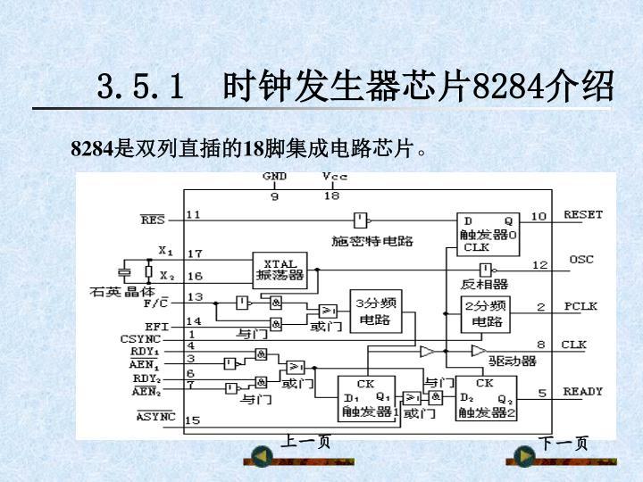 3.5.1  时钟发生器芯片8284介绍