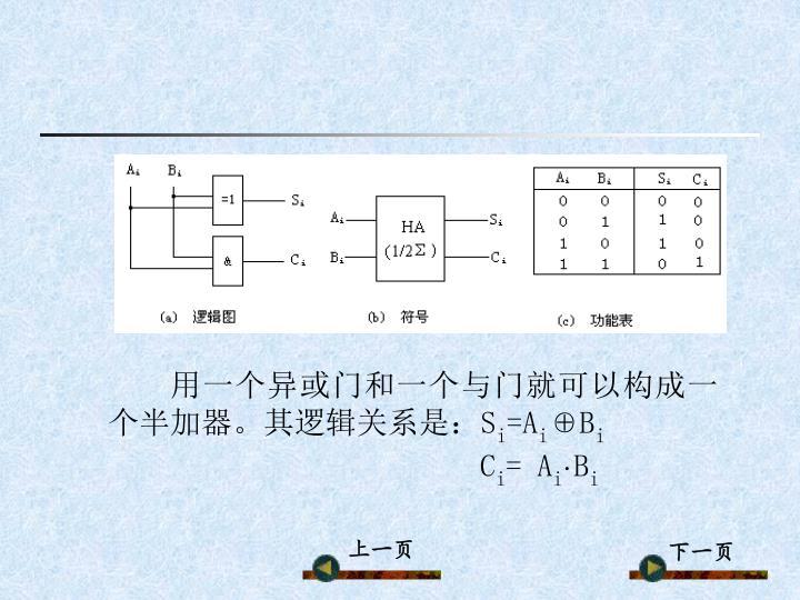 用一个异或门和一个与门就可以构成一个半加器。其逻辑关系是: