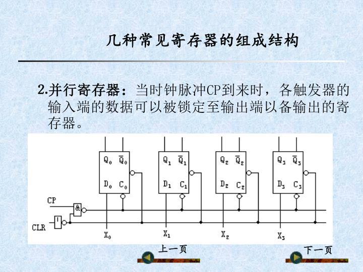 几种常见寄存器的组成结构