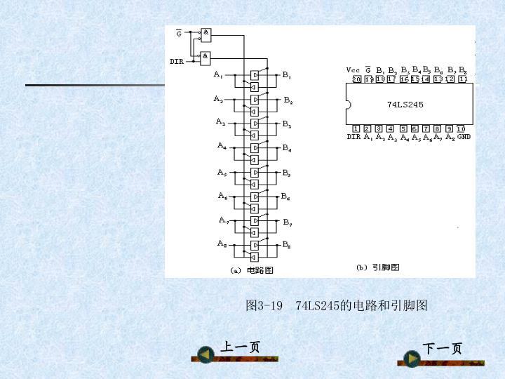 图3-19  74