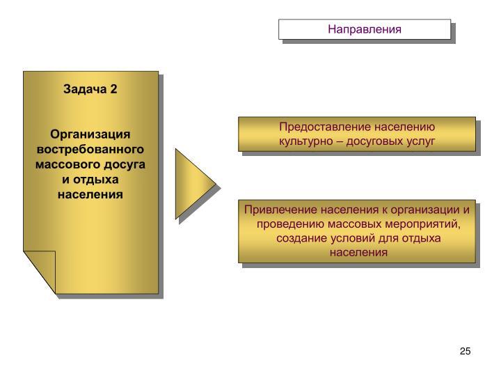 Направления