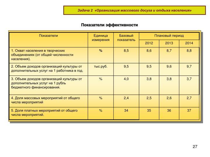Задача 2  «Организация массового досуга и отдыха населения»